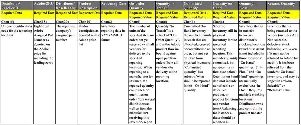 Sample IT Inventory Log Sheet Download Templates Sample