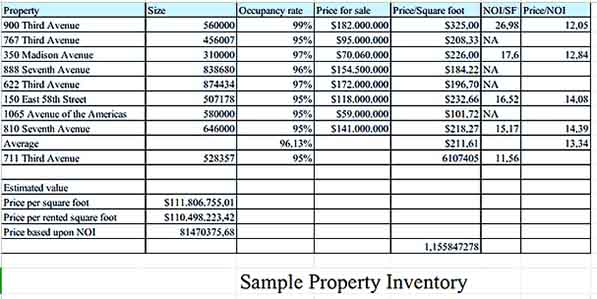 Sample Property Inventory Templates Sample