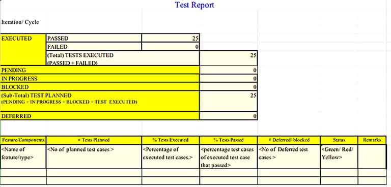 Sample Software Inventory Report Templates Sample