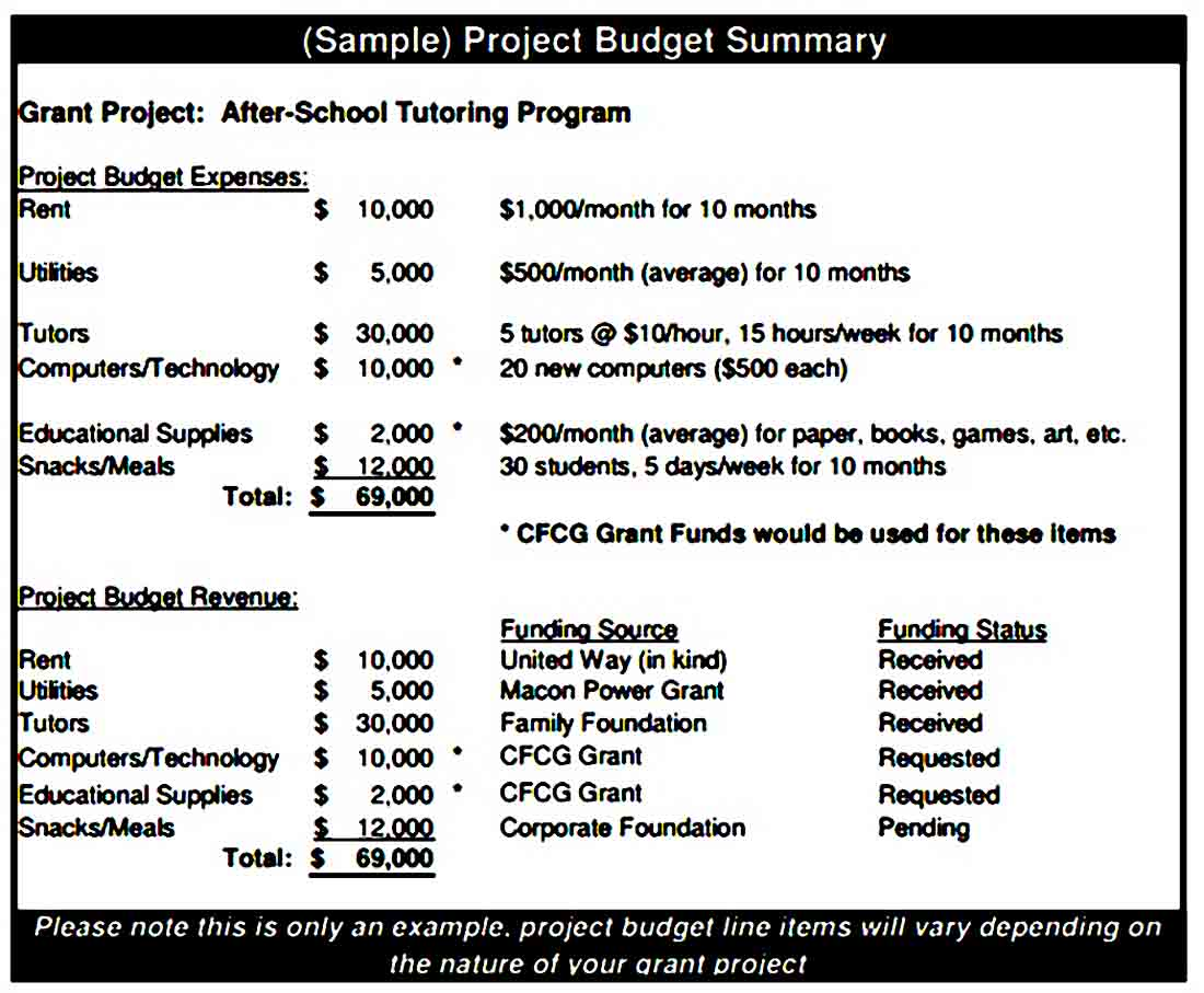 School Program Budget Template