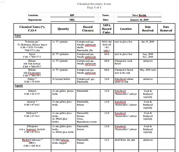Simple Chemical Inventory Form Templates Sample