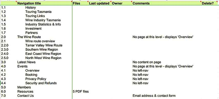 Simple Content Inventory Spreadsheet Templates Sample