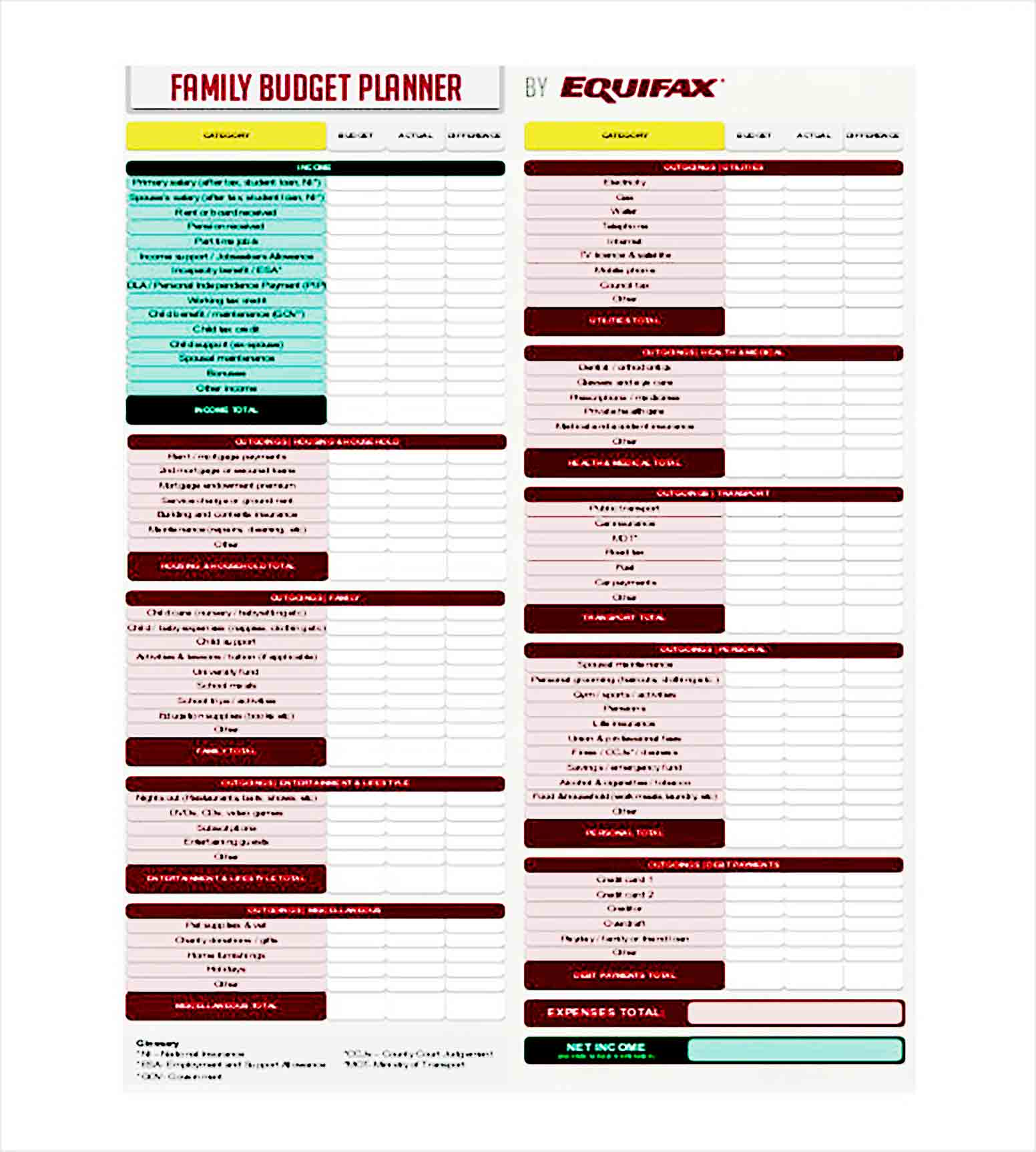 Simple Family Budget Template PDF Download