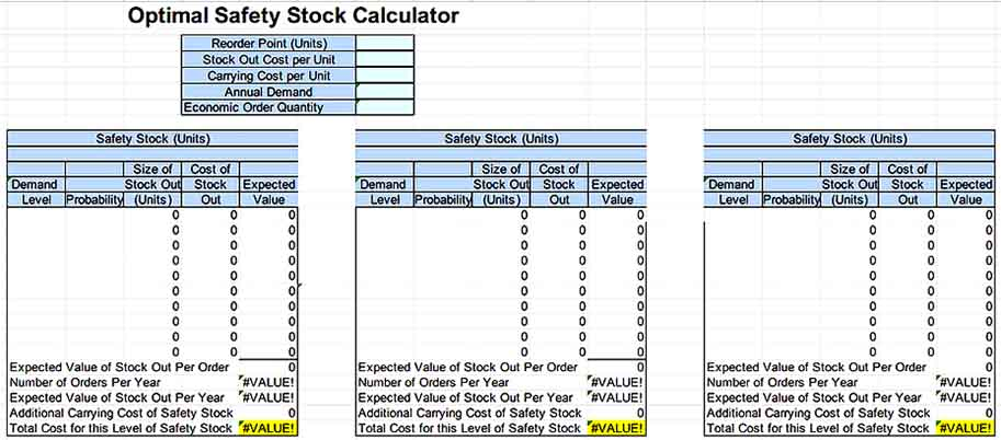 Stock Safety Inventory Control Calculator Example Format Download Templates Sample