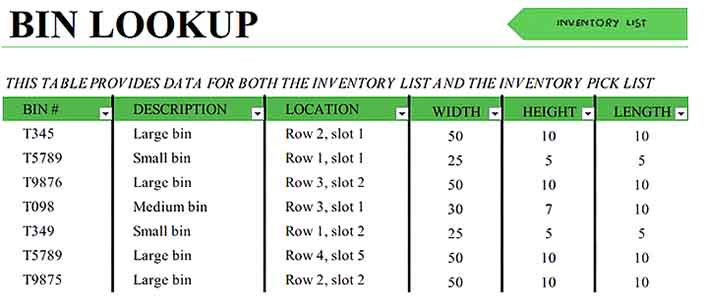 Warehouse Inventory Control Excel 3 Templates Sample