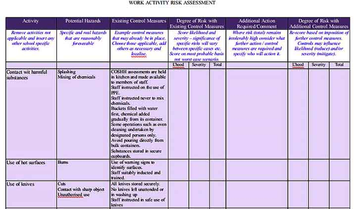 Work Activity Inventory Sheet Word Download Templates Sample