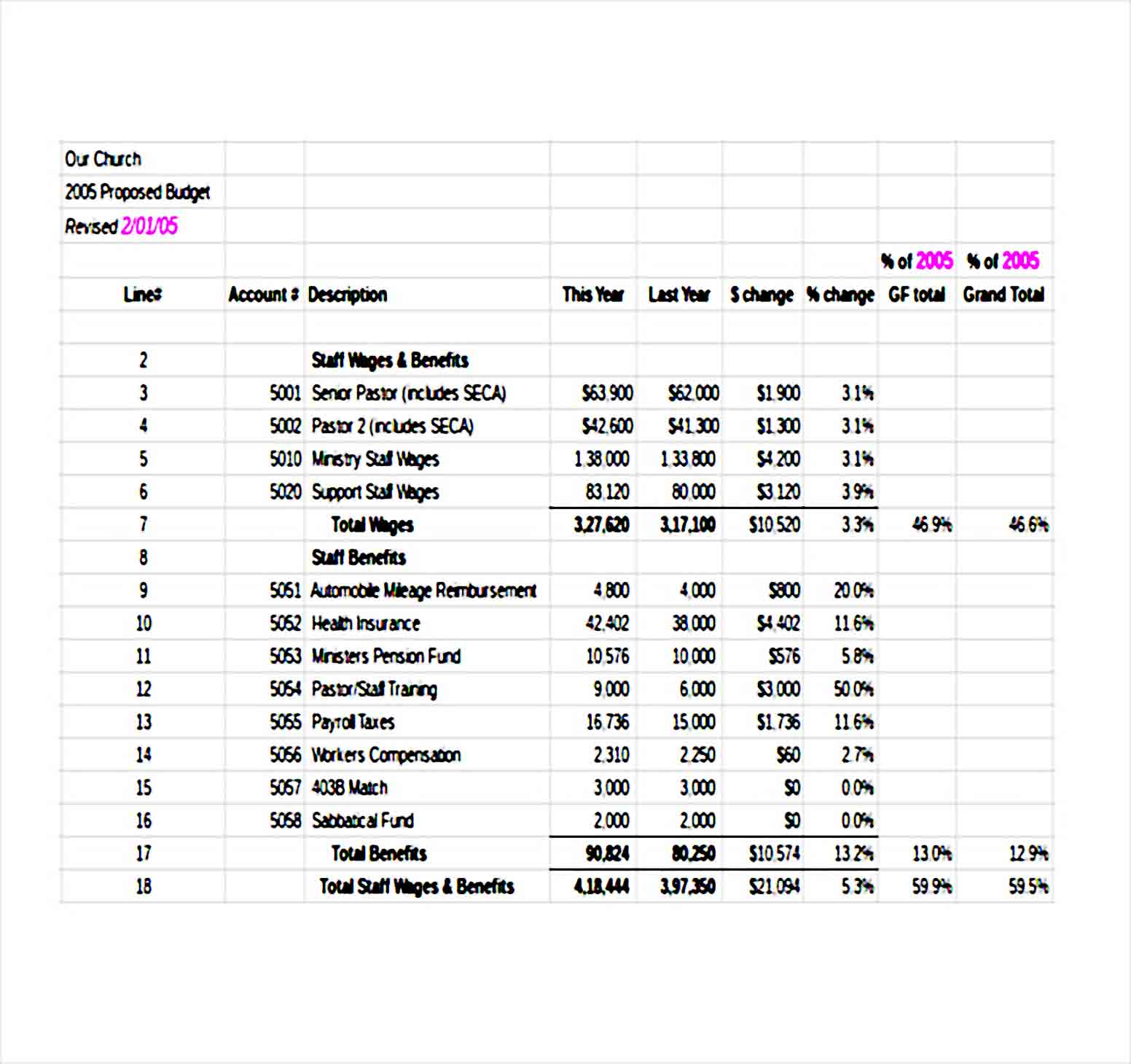 church budget spreadsheet Excel Download