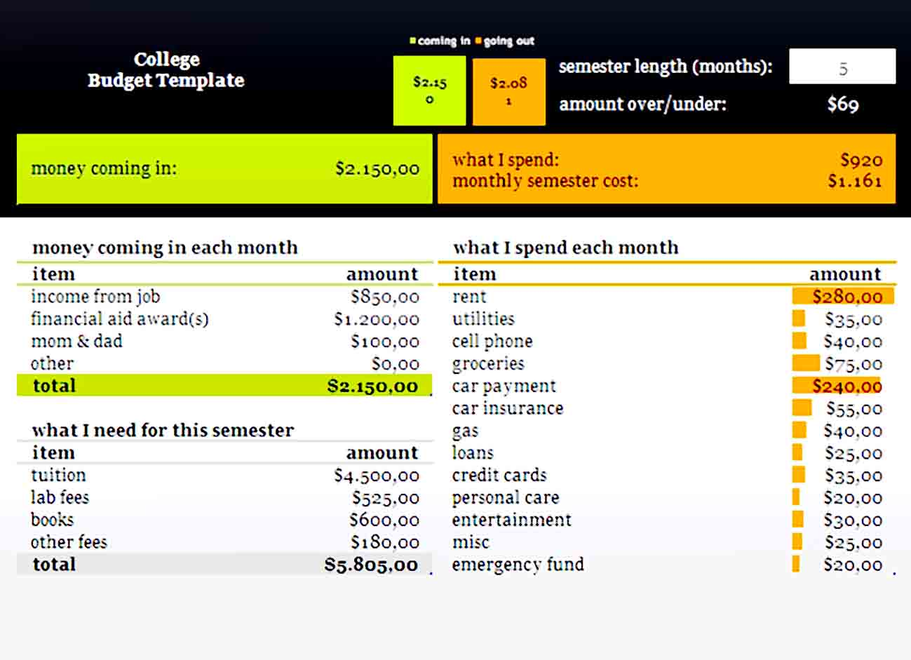 college budget template download