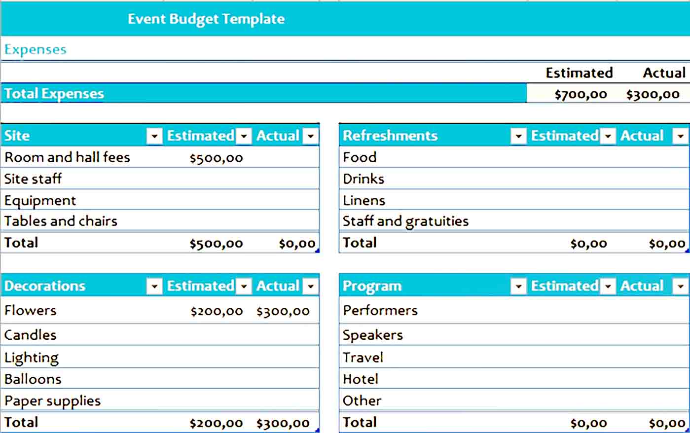 example event budget template