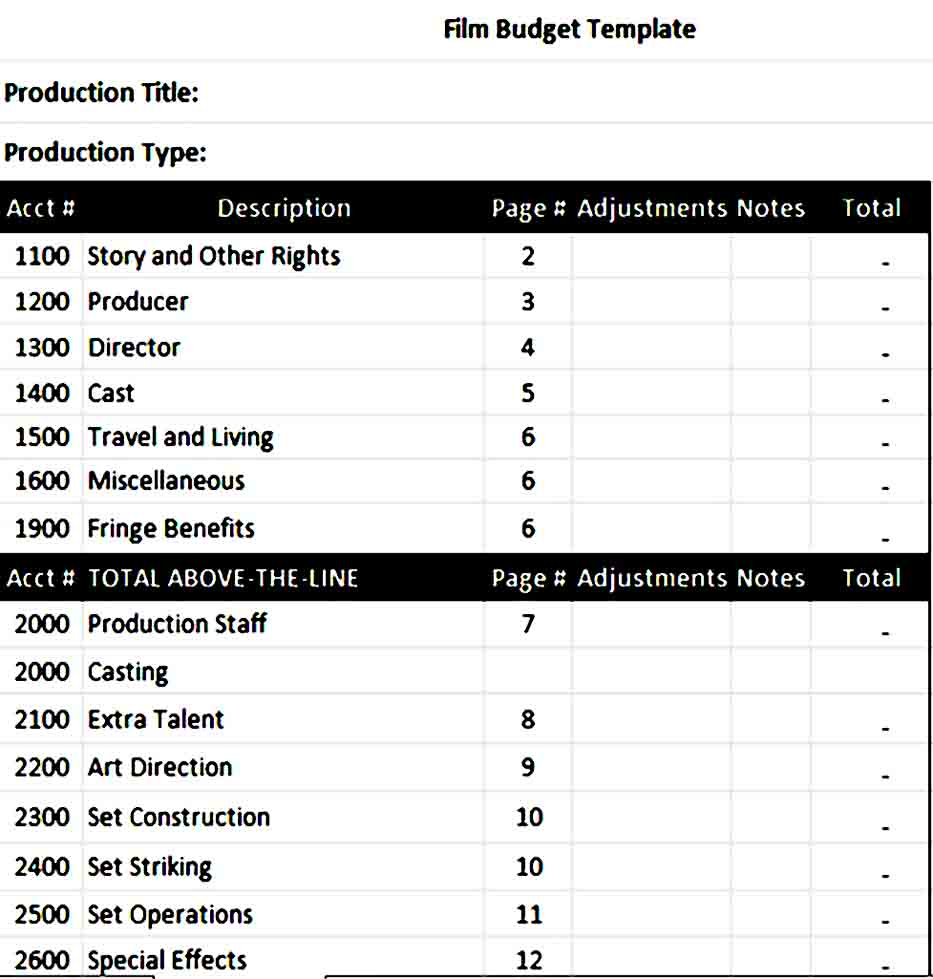 example film budget template