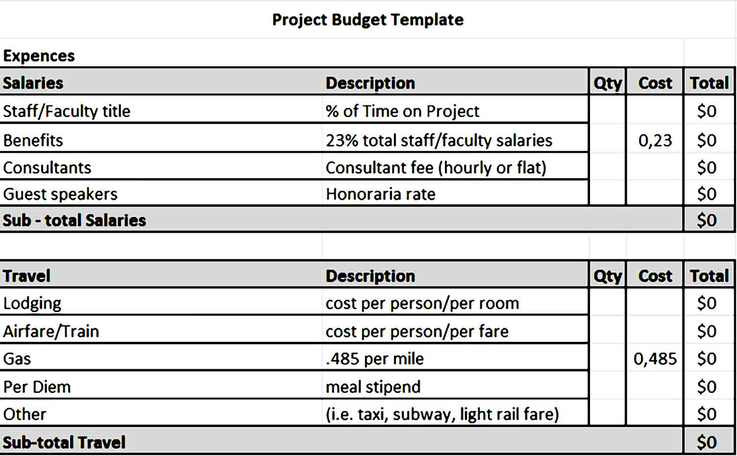 example project budget template