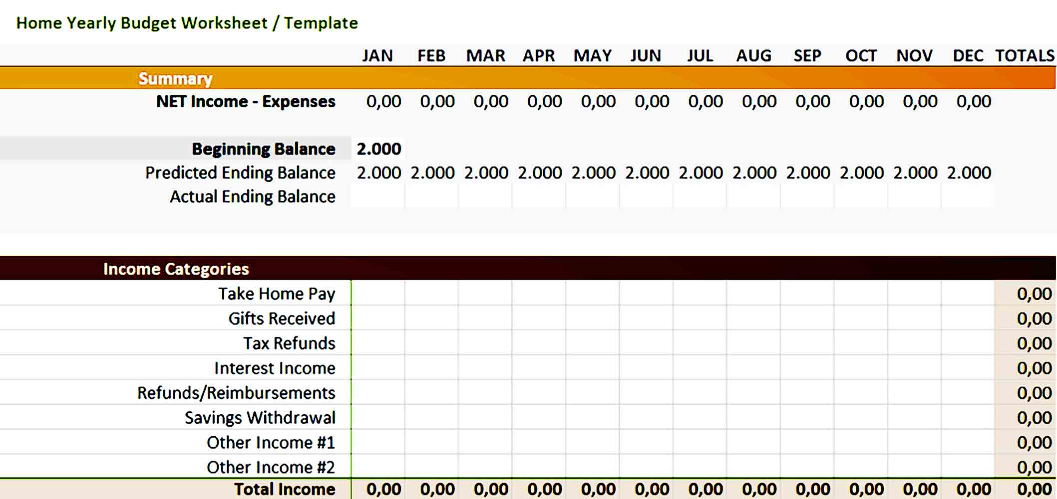 home yearly budget worksheet template