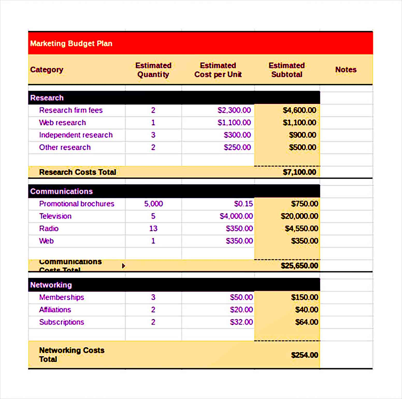 marketing budget tracker template Excel Format
