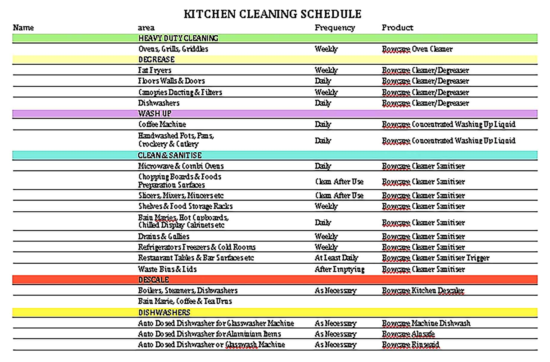 Template Kitchen Cleaning Sample