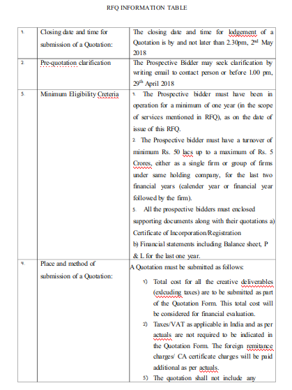 Example Request for Quotation 2