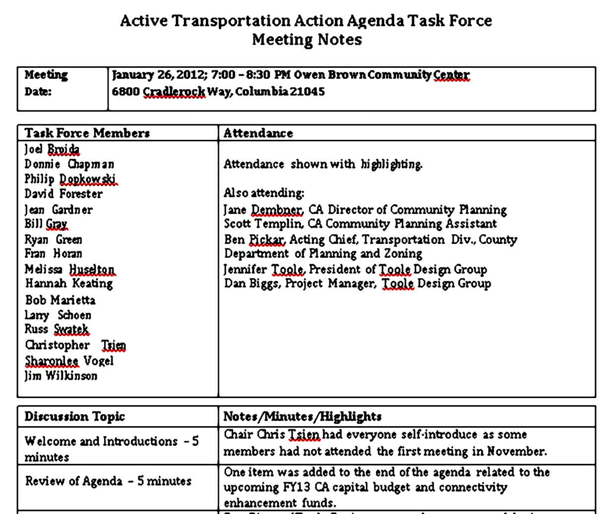 Meeting Action Notes Template
