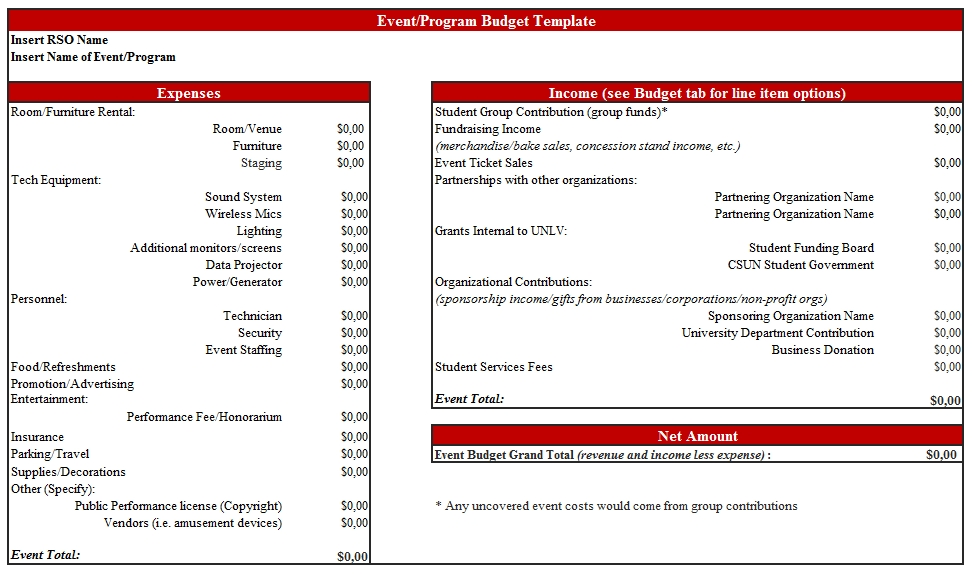 Templates Budget Planning for Event Management Example
