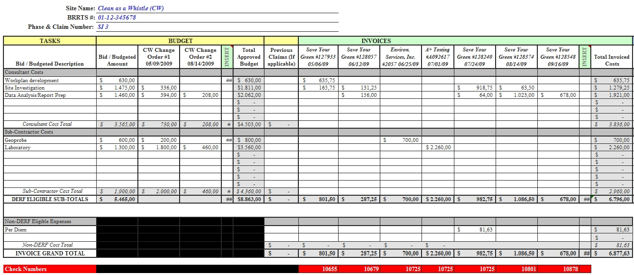 Templates Cost Tracking Order Example