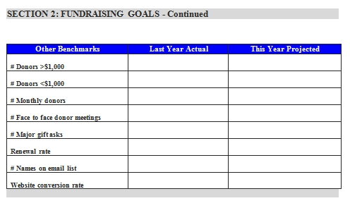 Templates Fundraising Order Document 3 Example