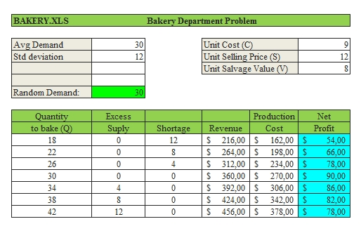 Templates Simple Bakery Order Example