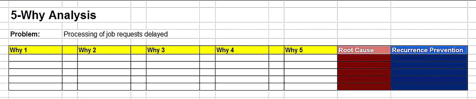 Templates for 5 whyTableAnalysis Step by Step Sample