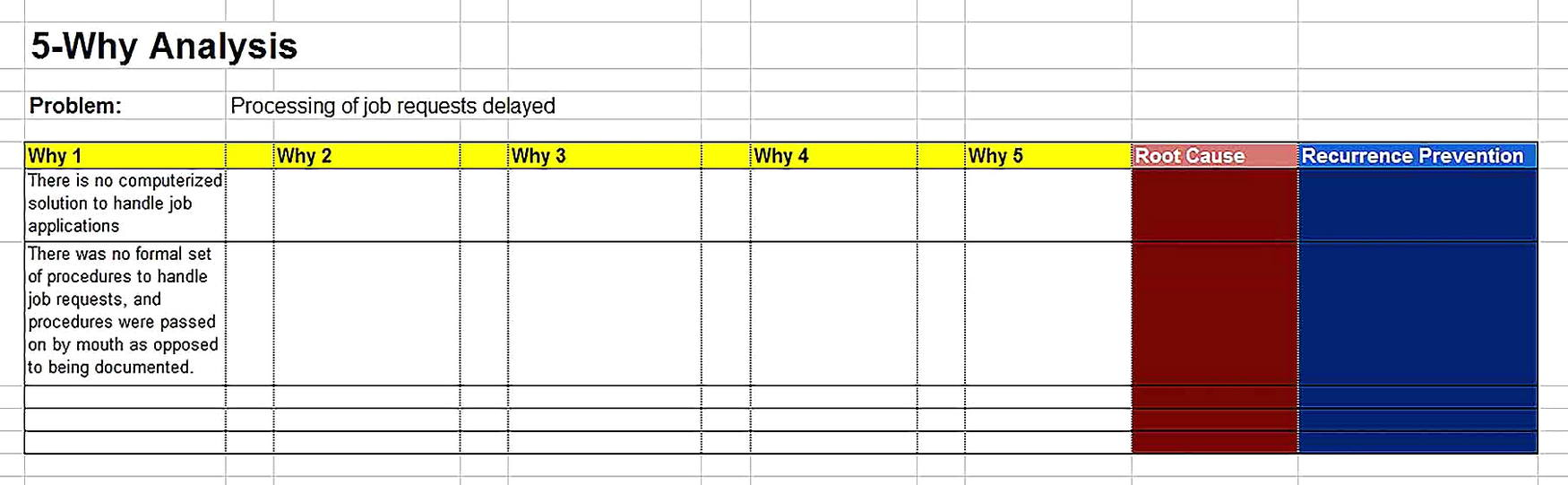 Templates for 5 whyTableAnalysis Step by Step2 Sample