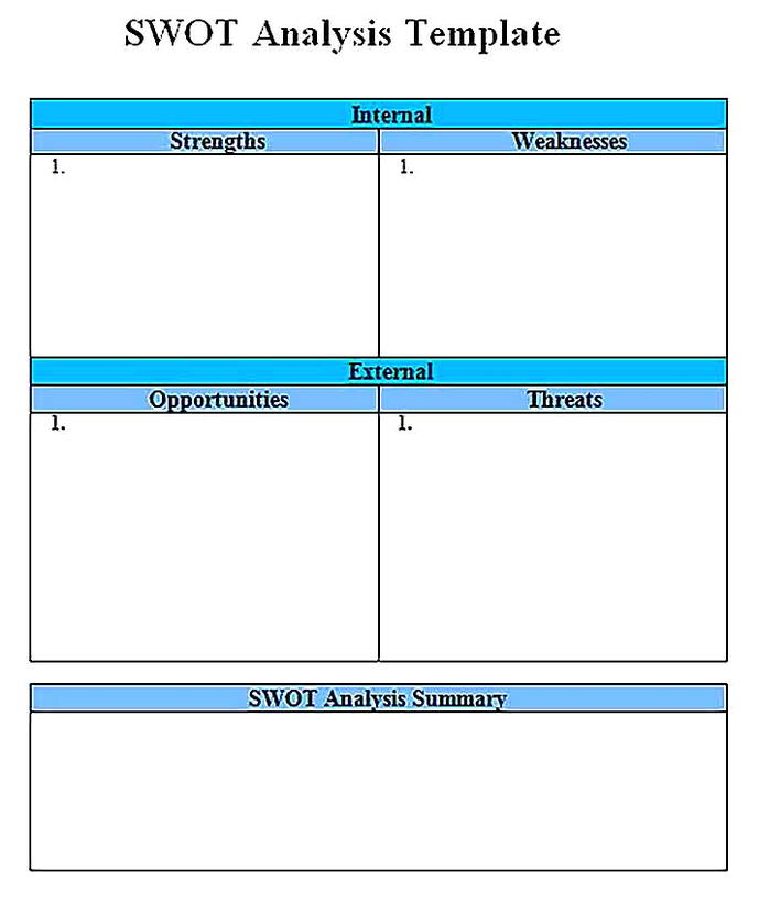 Templates for Blank Employee swot analysis Sample