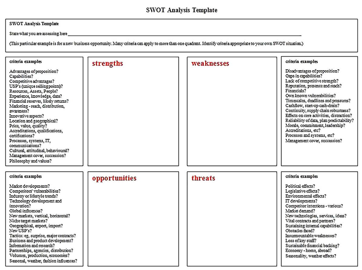 Templates for Blank SWOT Analysis Word Format Sample 1