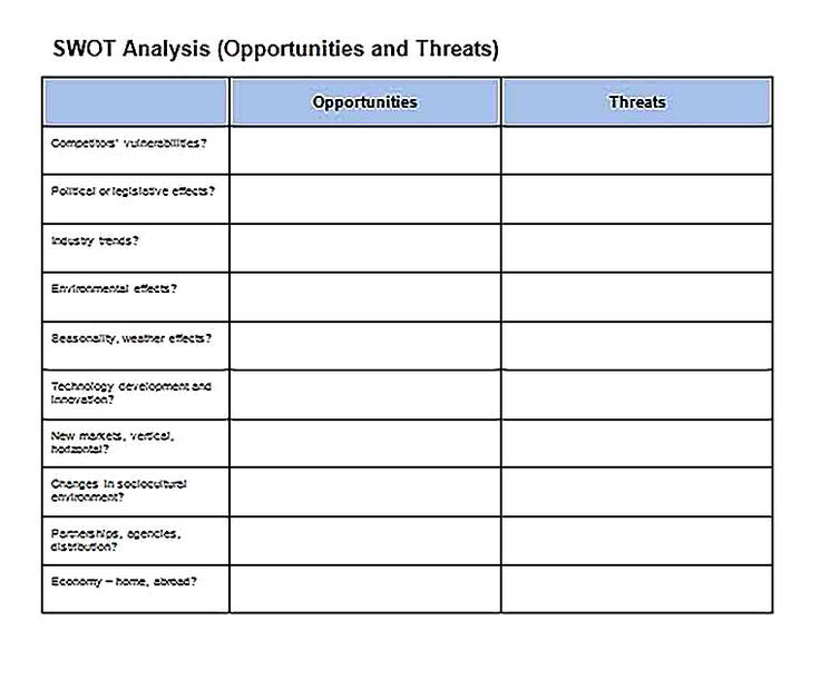 Templates for Blank SWOT Analysis Worksheet2 Sample