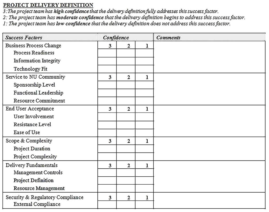 Templates for Business Project Analysis 2 Sample