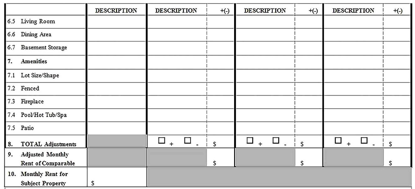Templates for Comparative Market Analysis to Rent 3 Sample