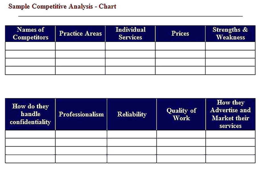 Templates for Competitive Analysis Chart Sample
