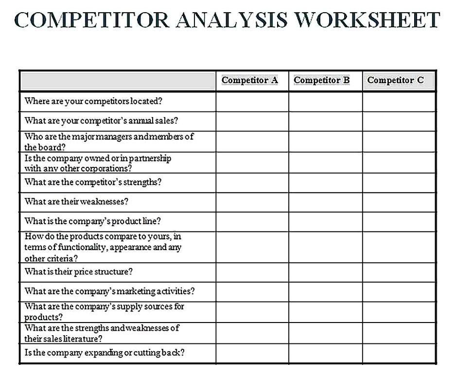 Templates for Competitor Analysis Worksheet Sample