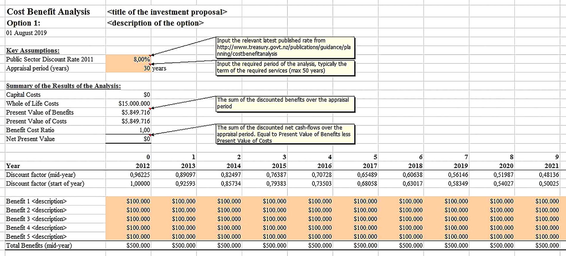 Templates for Cost Benefit Analysis Tool 2 Sample