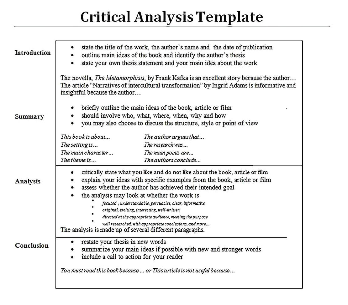 Templates for Critical Analysis Essay Sample