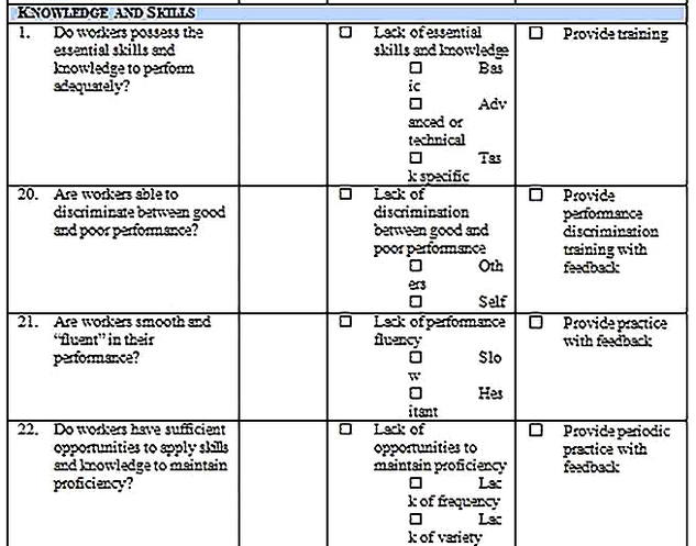 Templates for Employee Performance Analysis4 Sample