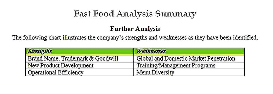 Templates for Fast Food Analysis Summary15 Sample