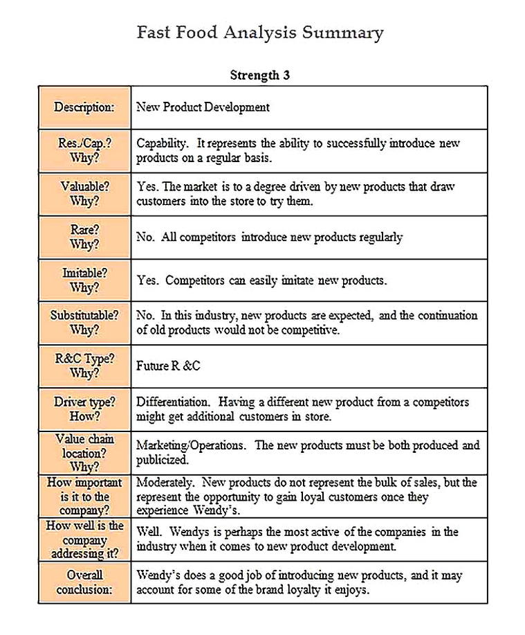 Templates for Fast Food Analysis Summary3 Sample