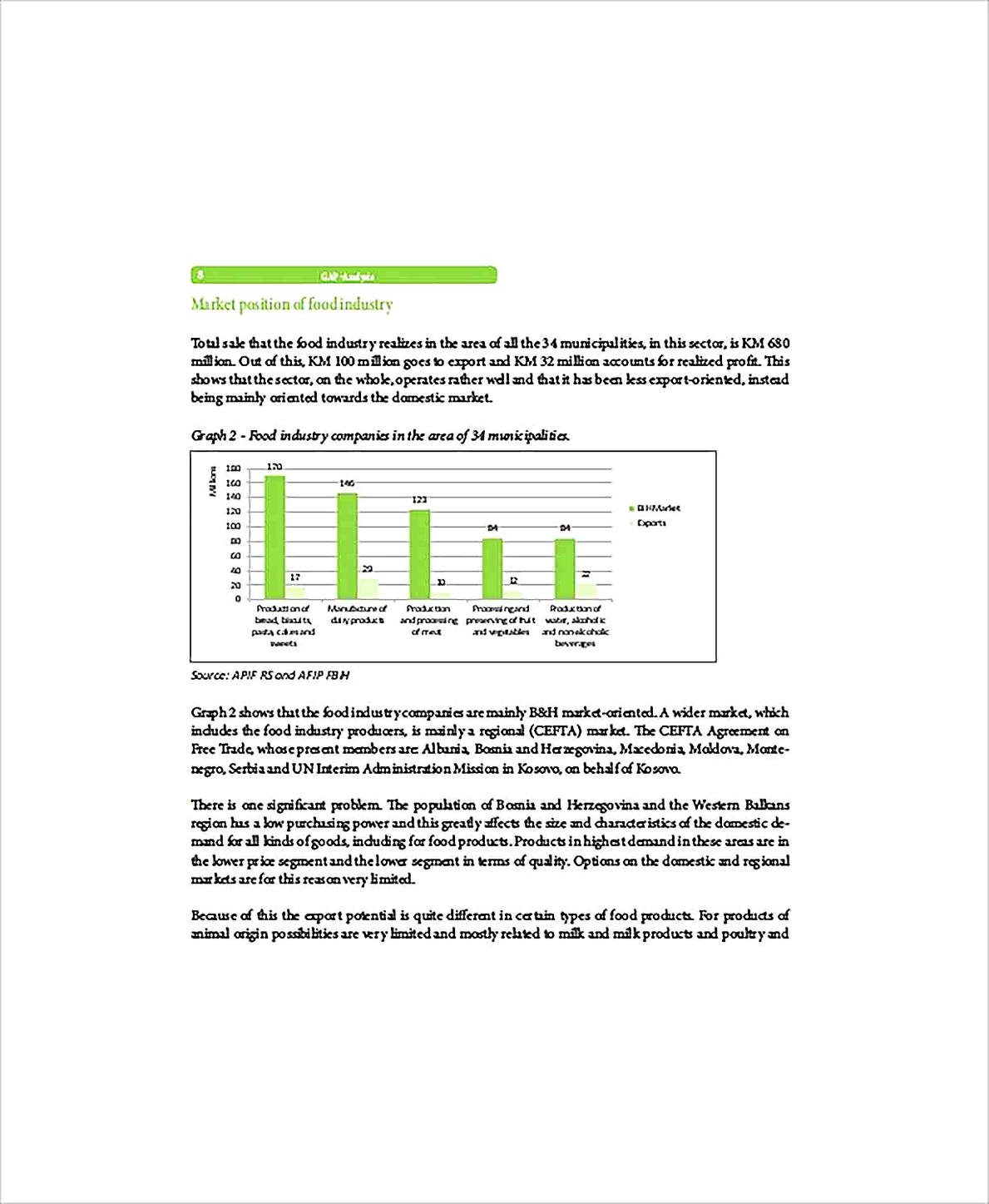 Templates for Gap Analysis of Food Product Sector Sample