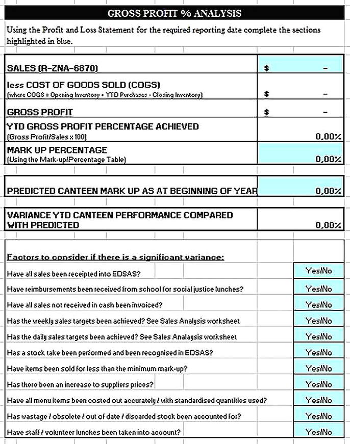 Templates for Gross Profit and Sales Analysis Spreadsheet Free Sample