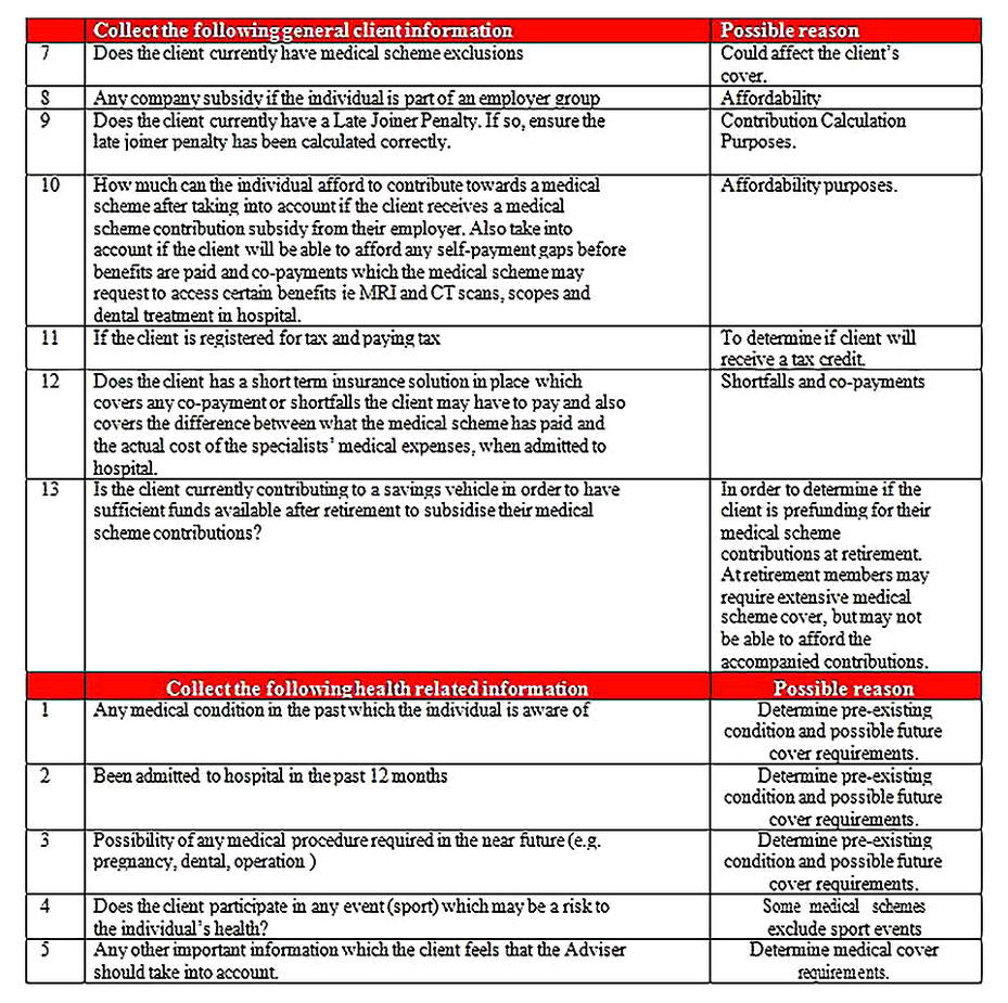 Templates for Health Needs Analysis 2 Sample Copy