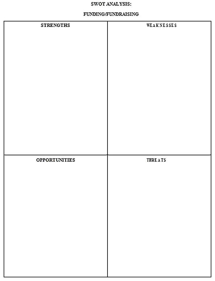 Templates for Human Resources Volunteers SWOT Analysis 3 Sample
