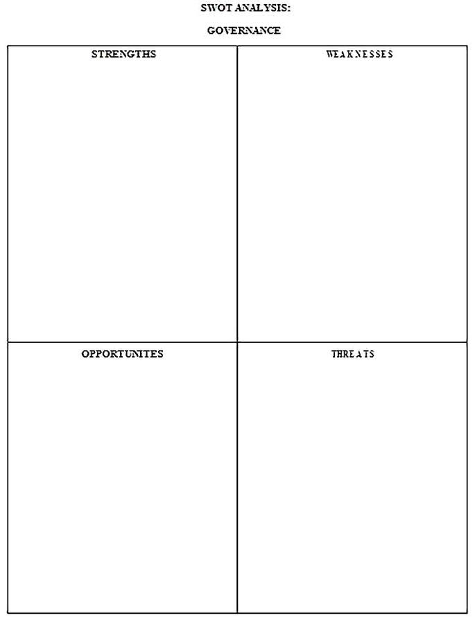 Templates for Human Resources Volunteers SWOT Analysis 4 Sample
