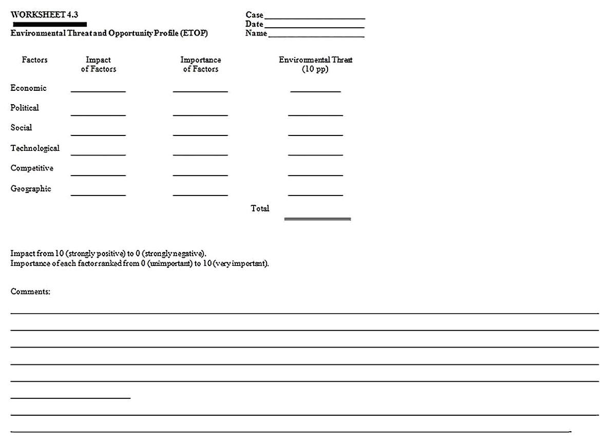 Templates for Industry Competitive Situation Analysis 5 Sample 1