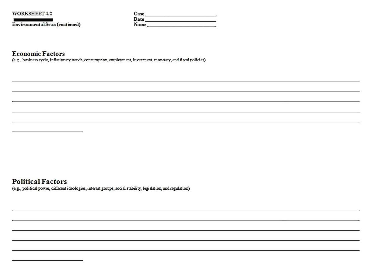 Templates for Industry Situation Analysis 2 Sample
