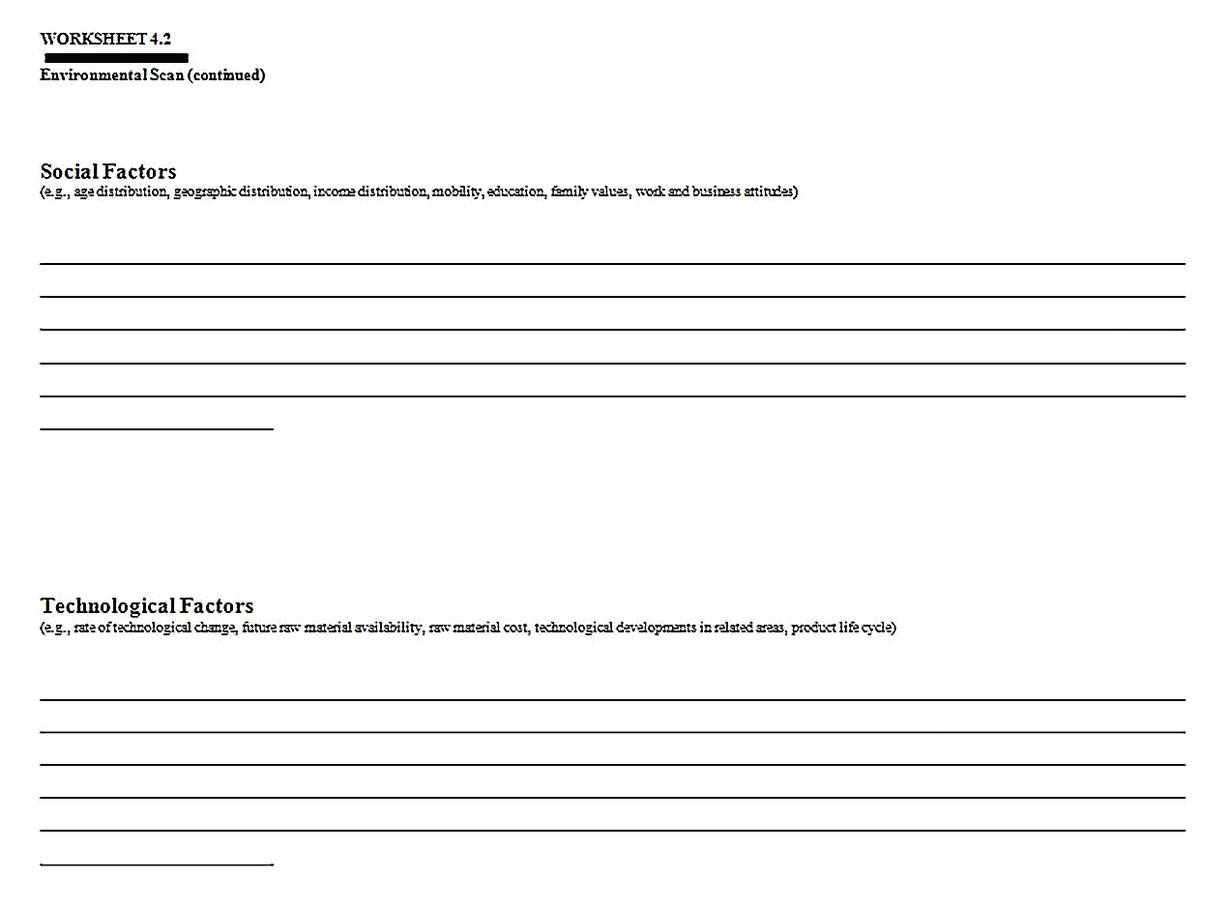 Templates for Industry Situation Analysis 3 Sample