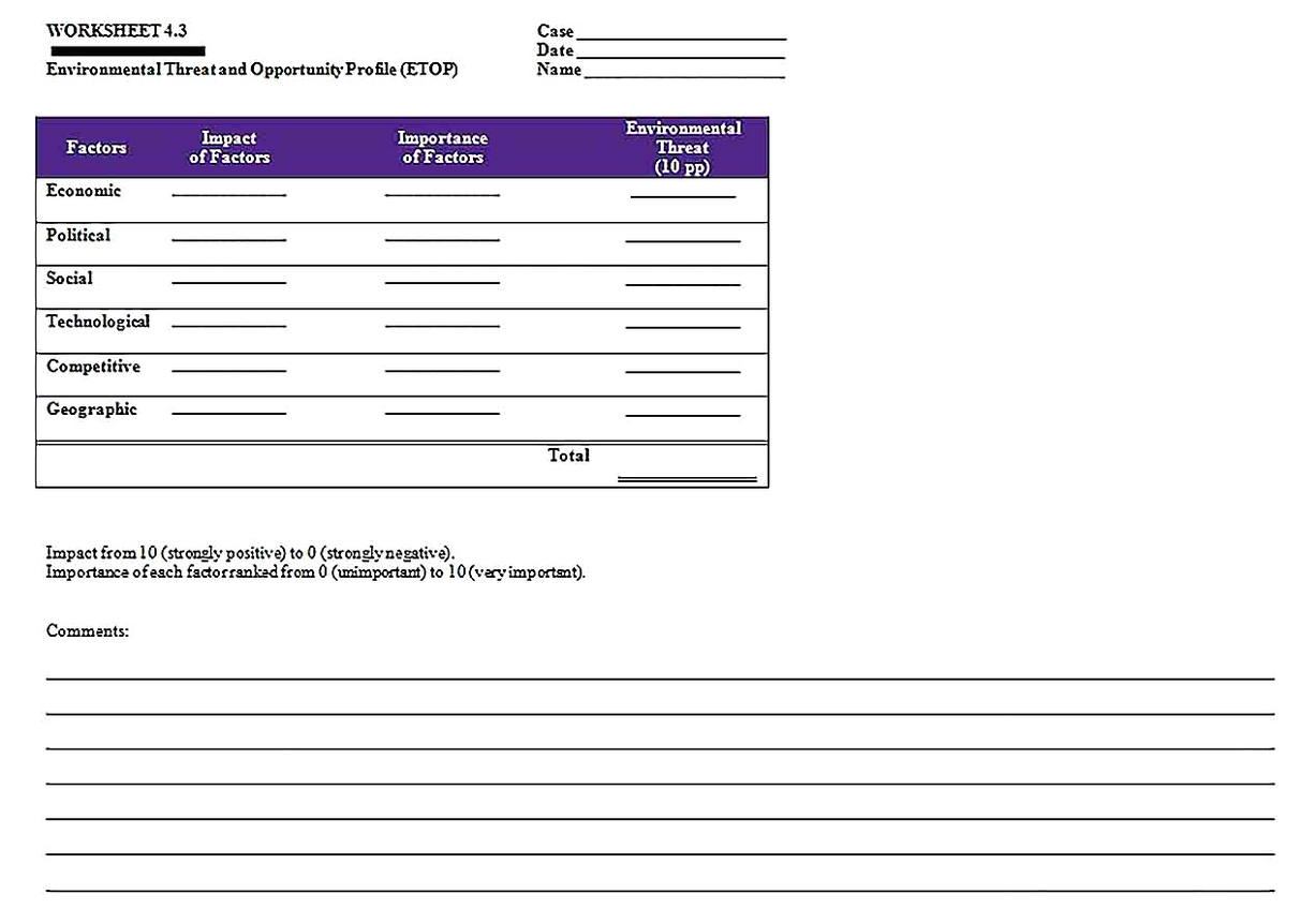 Templates for Industry Situation Analysis 5 Sample