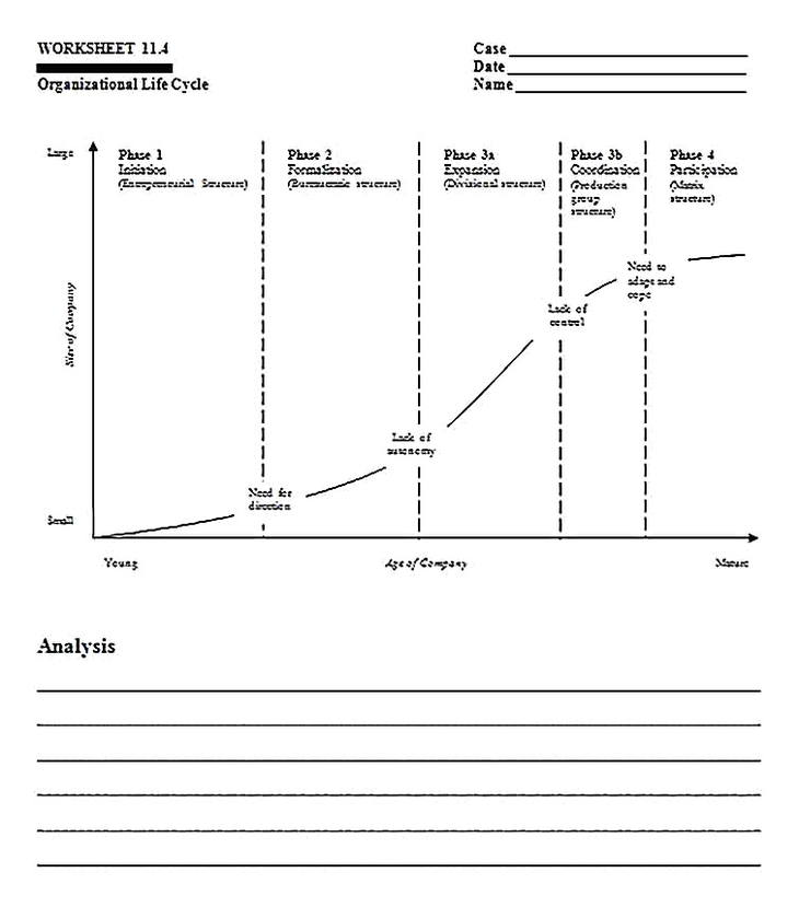 Templates for Industry Situation Analysis 8 Sample