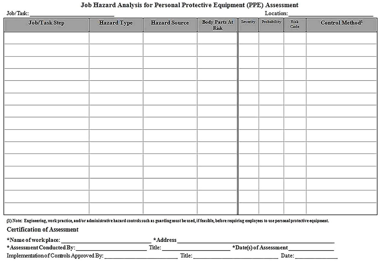 Templates for Job Hazard Analysis for PPE 2 Sample