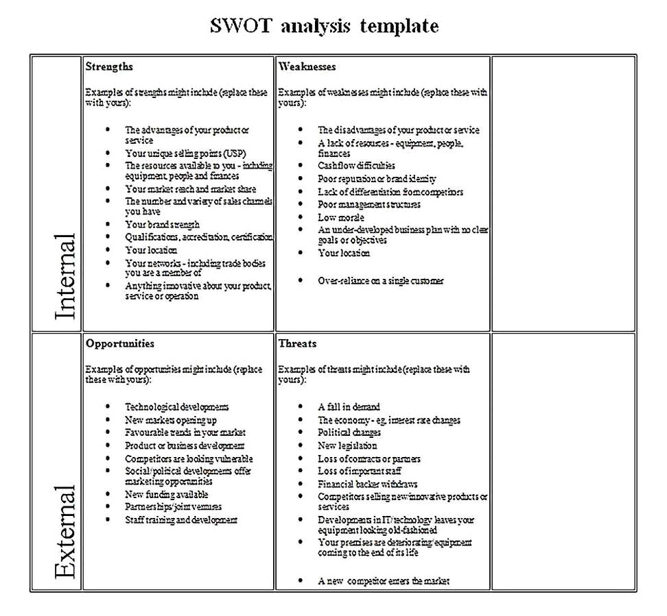 Templates for MARKETING MIX SWOT ANALYSIS Sample